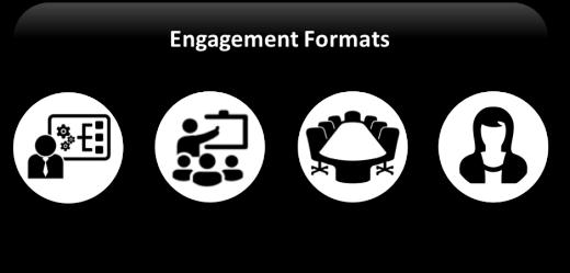 Engagement Format