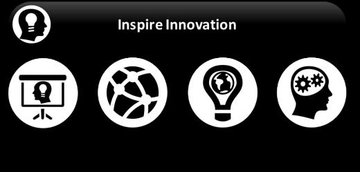 Service 1-Inspire Innovation
