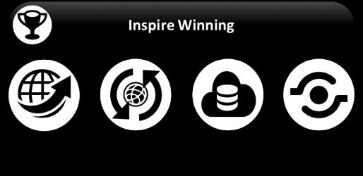 Service 2-Inspire Winning