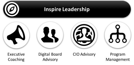 Service 3-Inspire Leadership