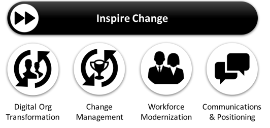 Service 5-Inspire Change