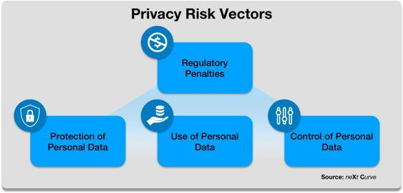 Privacy Risk Vectors.png
