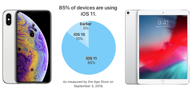 iOS 11 Installation