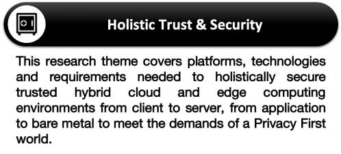 S-Research Agenda 2019 Focus 4-Holistic Trust Security