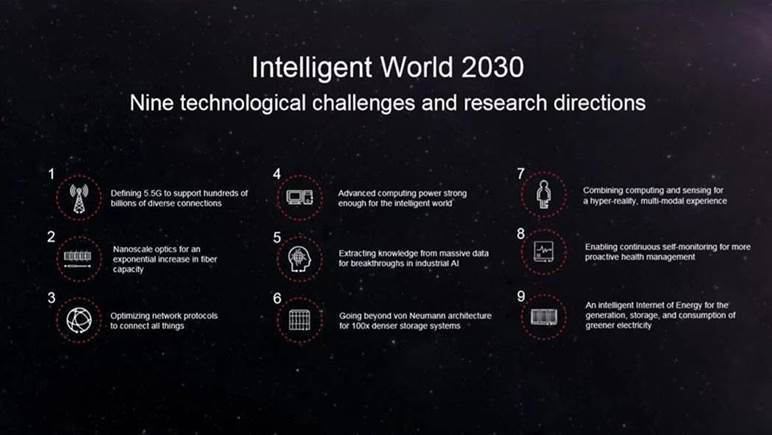 Intelligent world 2030 Huawei