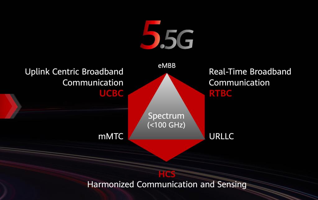 Huawei 5.5G